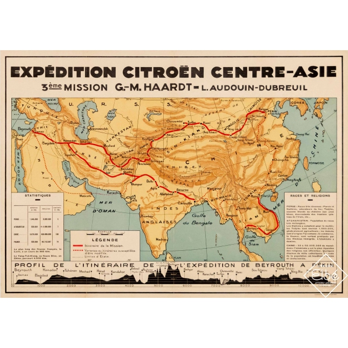 Vintage advertising poster - 1932 - Carte Expedition Citroën - Centre Asie - 3ème Mission - 21,6 by 15,8 inches